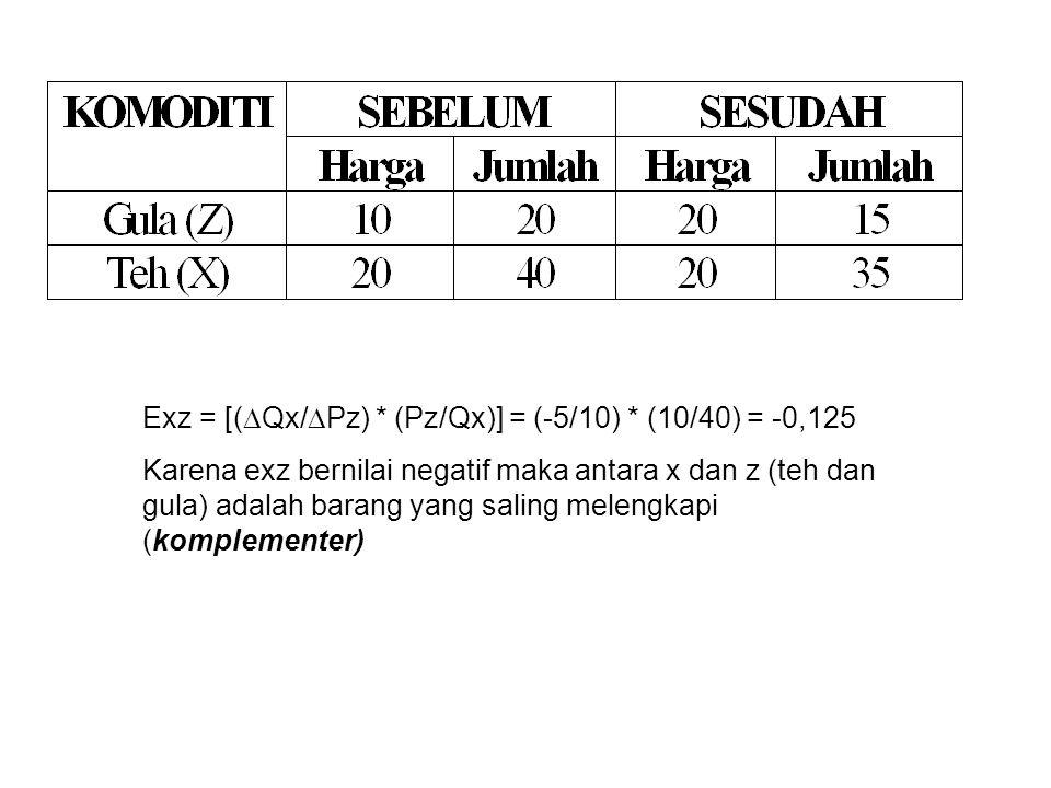 Exz = [(Qx/Pz) * (Pz/Qx)] = (-5/10) * (10/40) = -0,125
